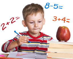 Maths Tuition Birmingham